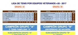 "Liga 3 de veteranos – Club Tenis Pamplona ""A"" campeón"